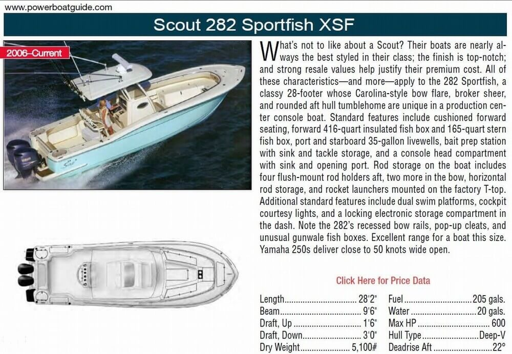 2009 Scout 282 SF - Photo #2