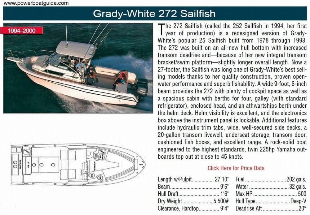 1999 Grady-White 274 Sailfish - Photo #4