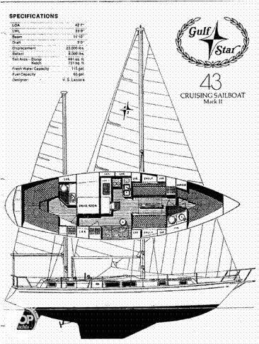 1978 Gulfstar 43 - Photo #2