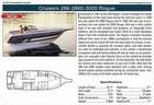 1988 Cruisers Rogue 2860 - #4