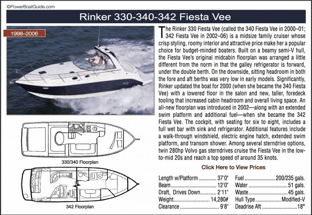 2002 Rinker 342 Fiesta Vee - image 23