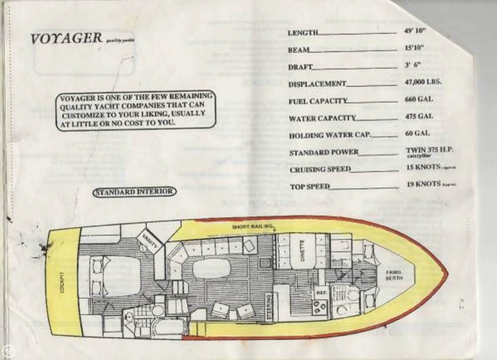 1990 Voyage Yachts 50 - image 15