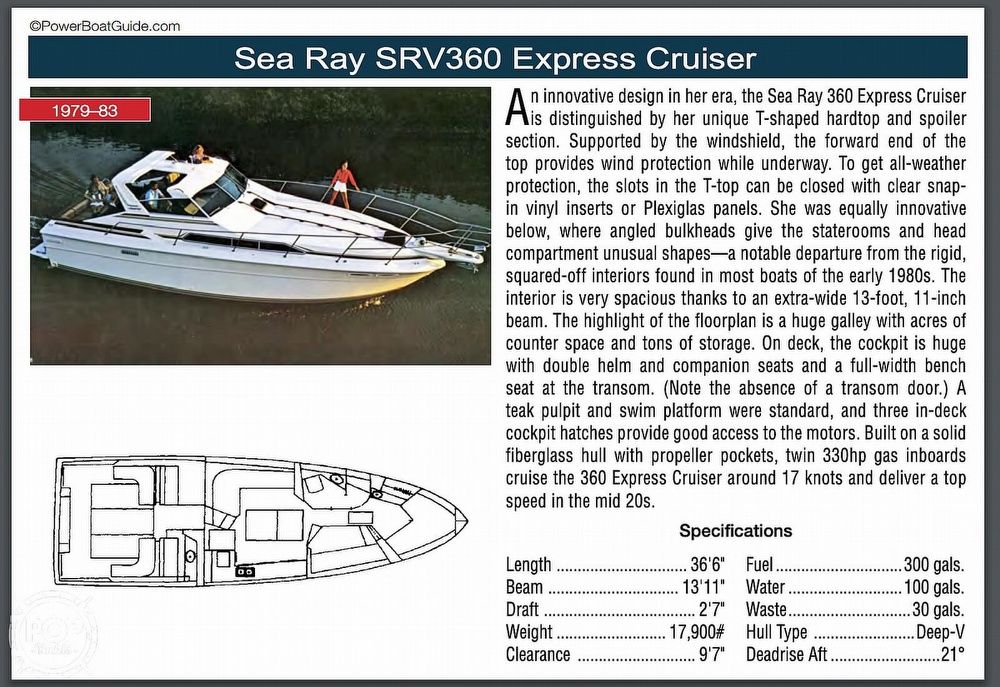 1980 Sea Ray boat for sale, model of the boat is SRV 360 Express Cruiser & Image # 6 of 41