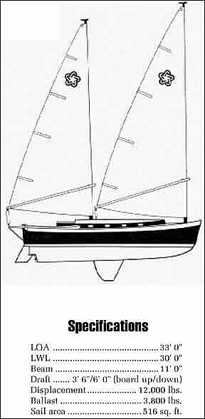 1981 Freedom Yachts boat for sale, model of the boat is Cat-Ketch 33 & Image # 15 of 17