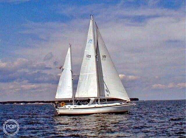 1980 Morgan Out Island 415 - #$LI_INDEX