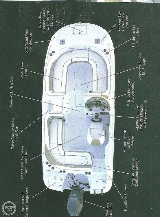 2012 Southwind boat for sale, model of the boat is 200 & Image # 9 of 10