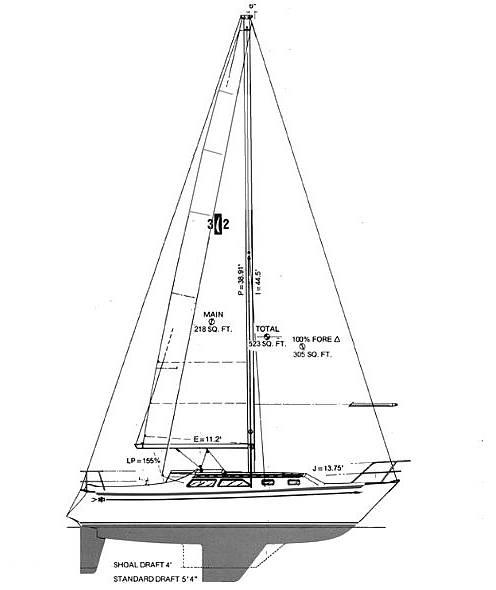1977 Islander boat for sale, model of the boat is 32 MK II & Image # 8 of 40