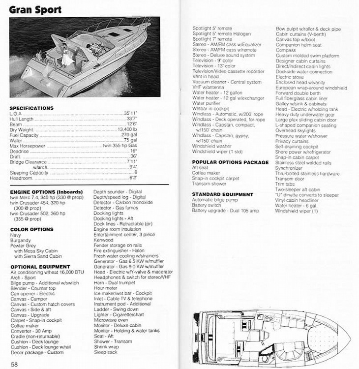 1990 Wellcraft boat for sale, model of the boat is Gran Sport 3400 & Image # 32 of 40