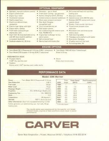 1981 Carver Mariner 3396 - Photo #7