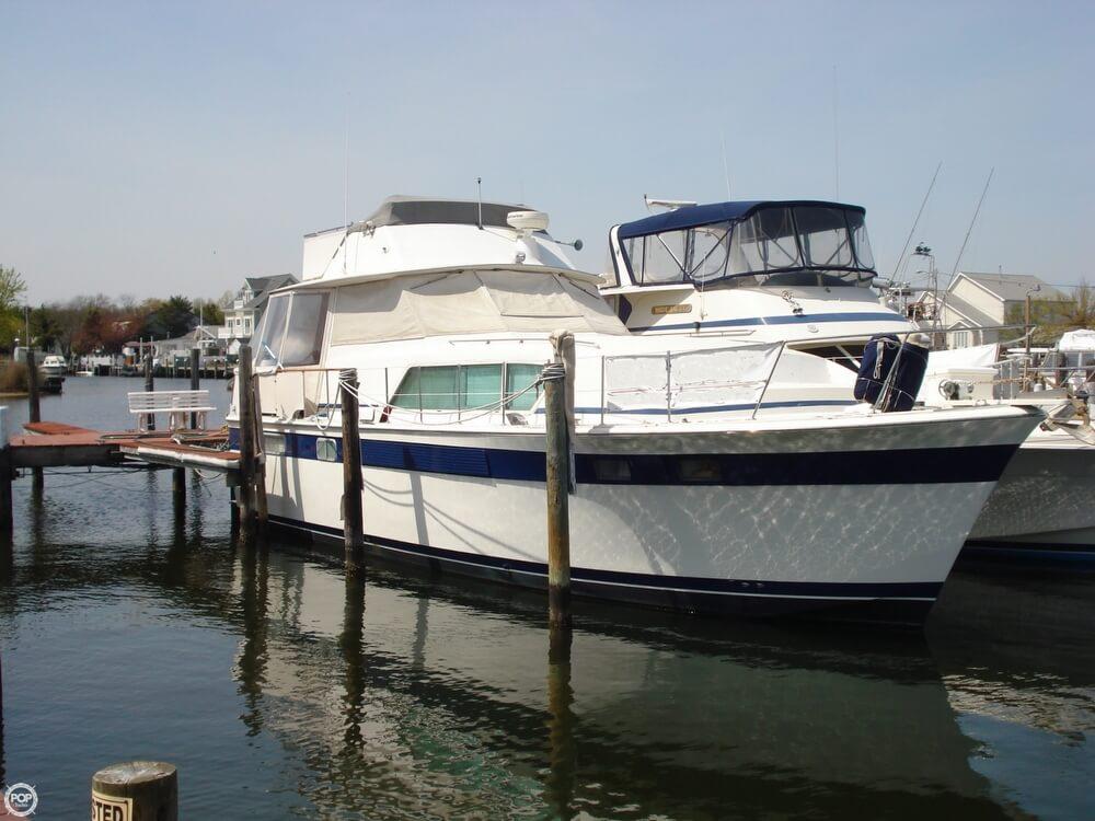 Chris-craft Commander boats for sale - Boat Trader