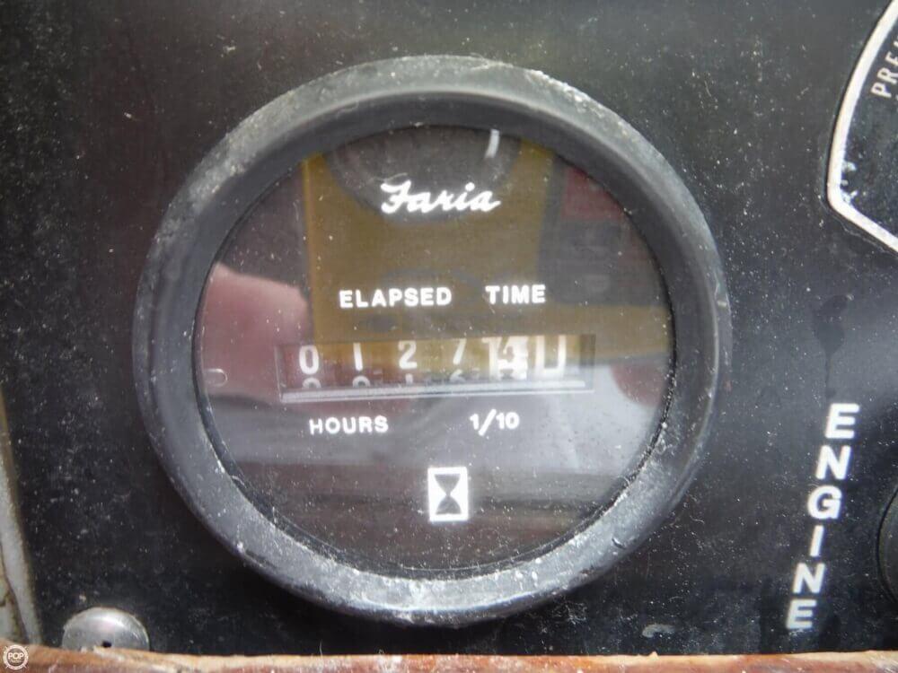 Hour Meter 127 Hours