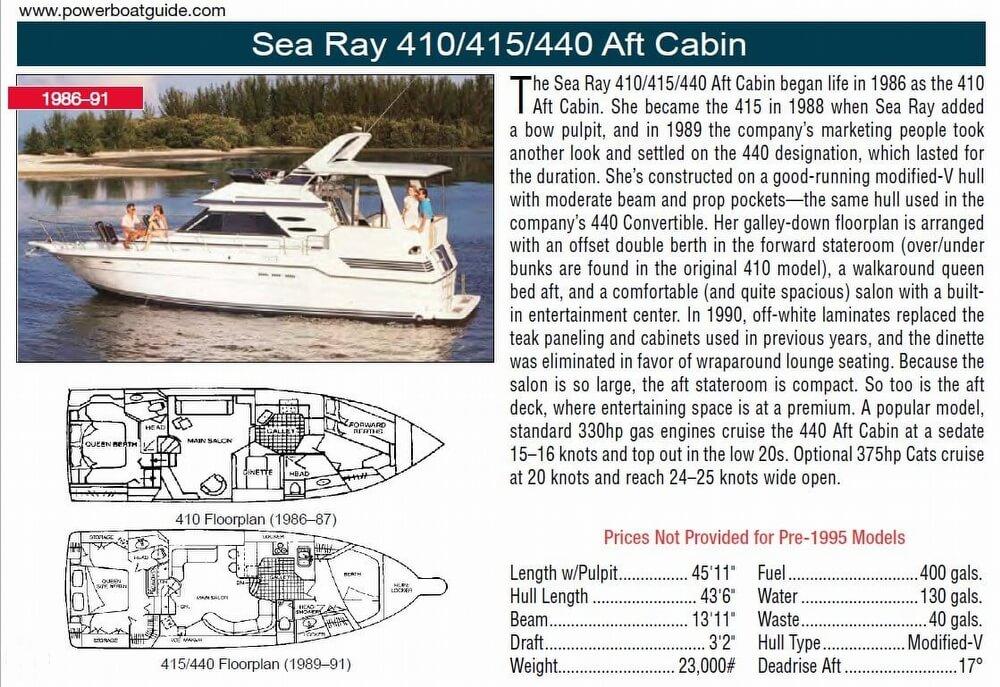 1988 Sea Ray 415 Aft Cabin - Photo #2