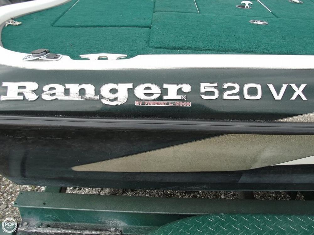 2002 Ranger Boats 20 - Photo #5
